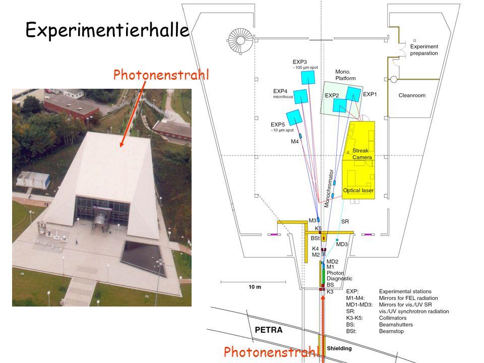 Experimentierhalle Photonenstrahl Photonenstrahl