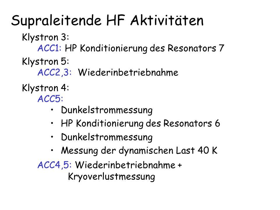 Supraleitende HF Aktivitäten