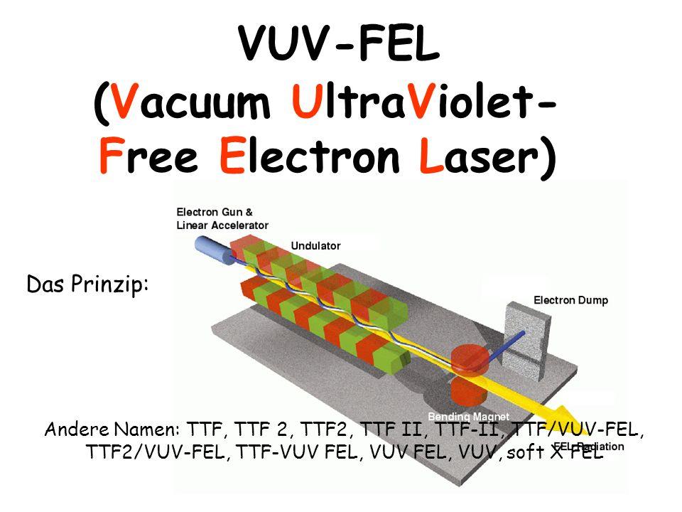 (Vacuum UltraViolet-Free Electron Laser)