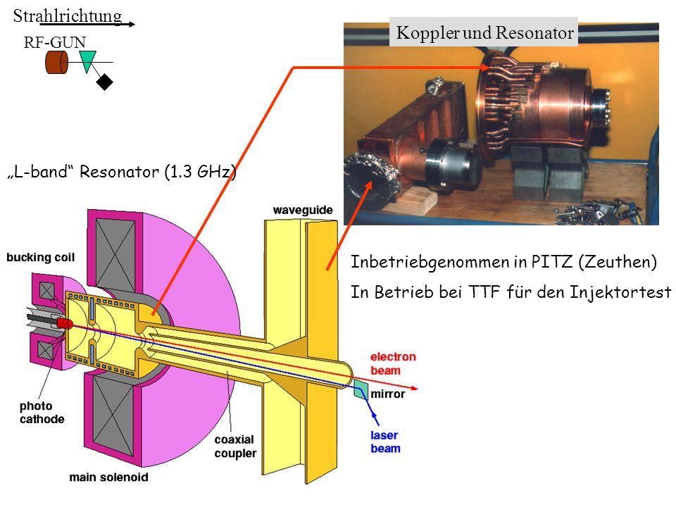 Strahlrichtung Koppler und Resonator RF-GUN