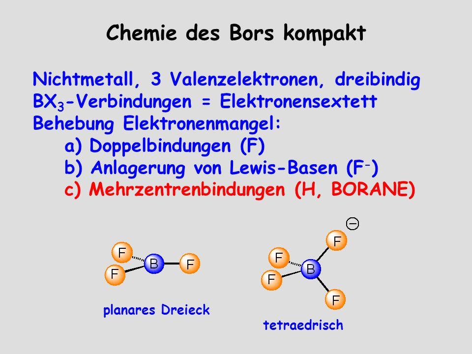 Chemie des Bors kompakt