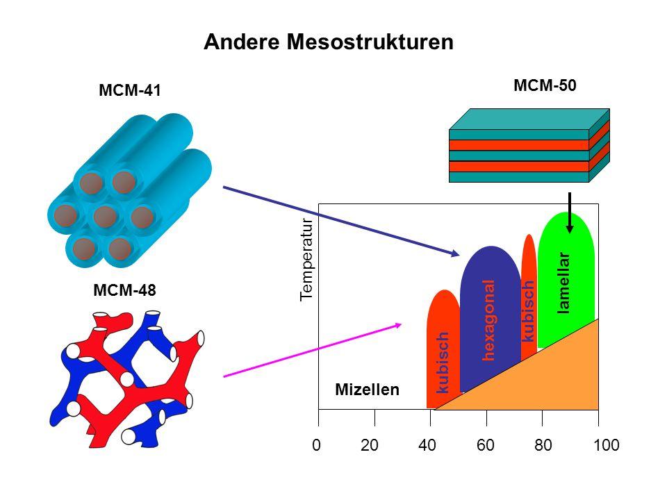 Andere Mesostrukturen
