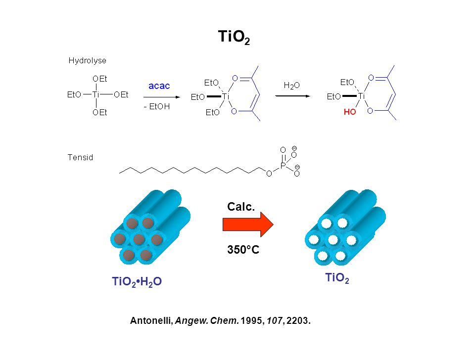 TiO2 Calc. 350°C TiO2 TiO2•H2O Antonelli, Angew. Chem. 1995, 107, 2203.
