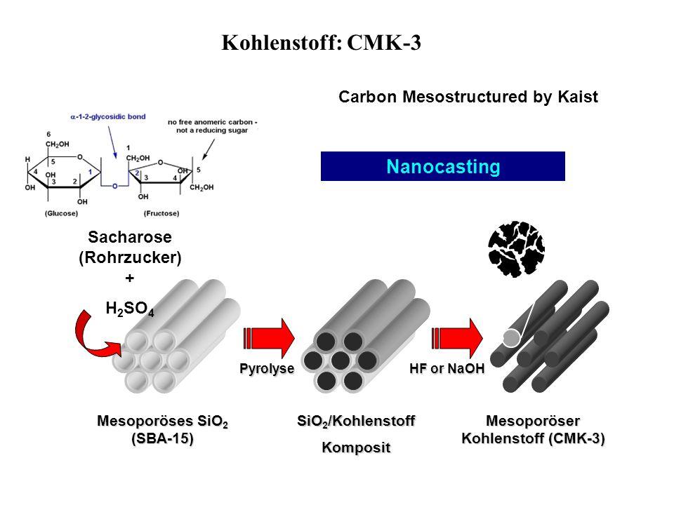 Kohlenstoff: CMK-3 Nanocasting Carbon Mesostructured by Kaist