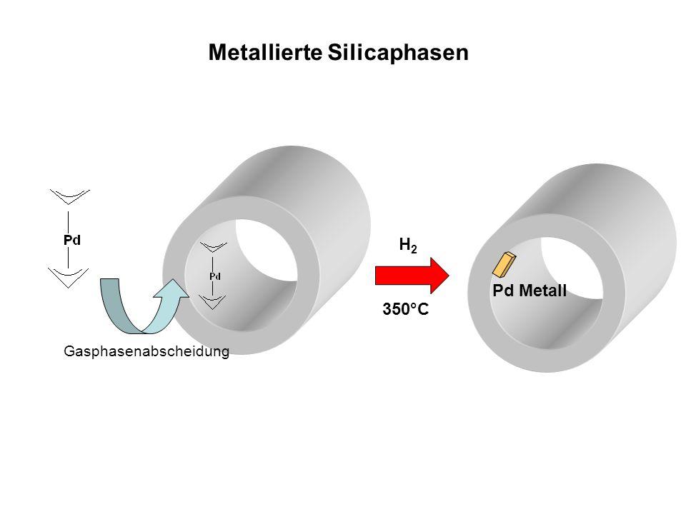 Metallierte Silicaphasen