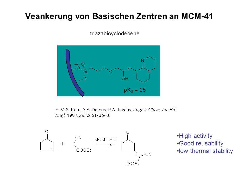 Veankerung von Basischen Zentren an MCM-41