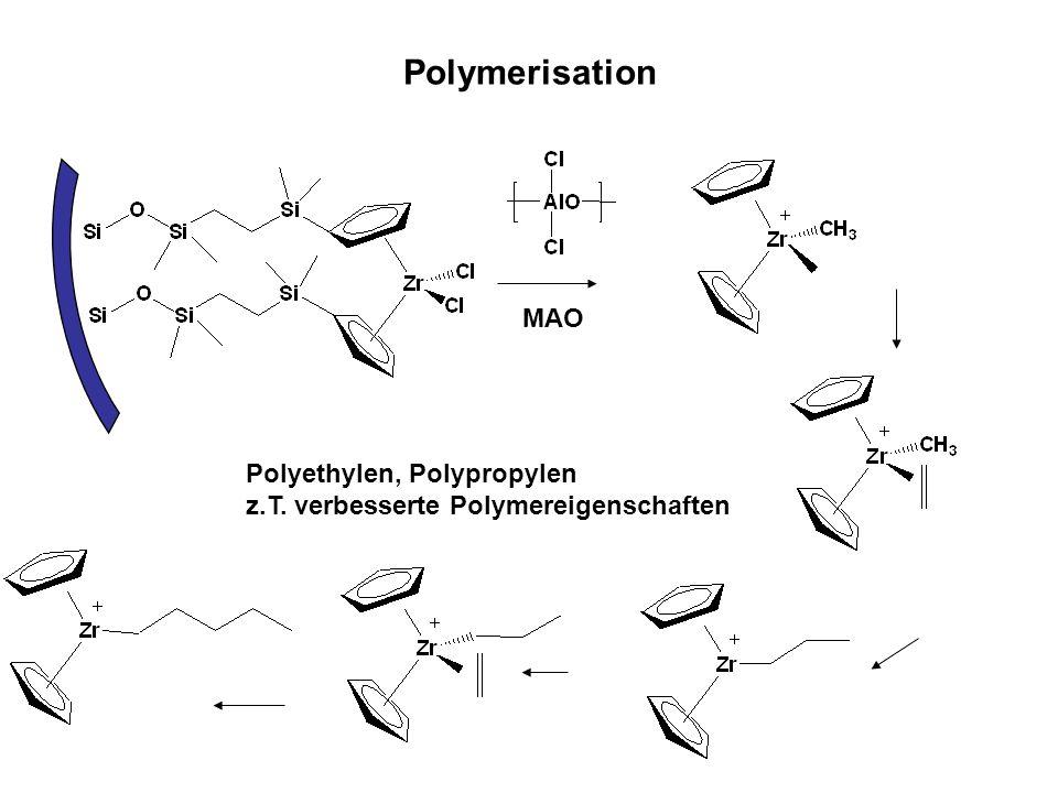 Polymerisation MAO Polyethylen, Polypropylen