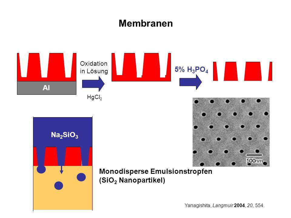 Membranen 5% H3PO4 Al Na2SiO3 Monodisperse Emulsionstropfen