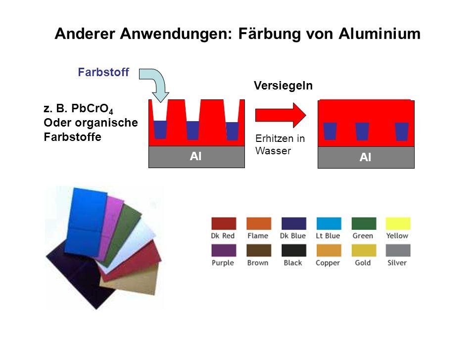 Anderer Anwendungen: Färbung von Aluminium