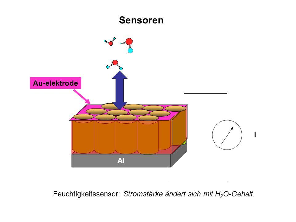 Sensoren Au-elektrode I Al