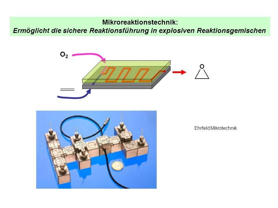 Mikroreaktionstechnik: