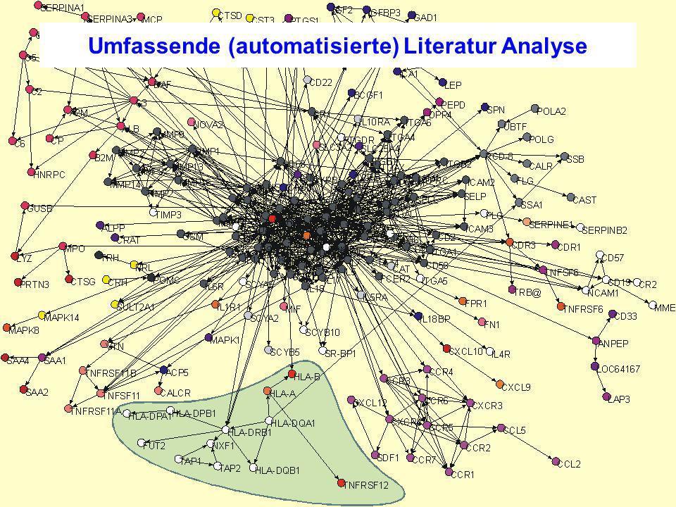 Umfassende (automatisierte) Literatur Analyse