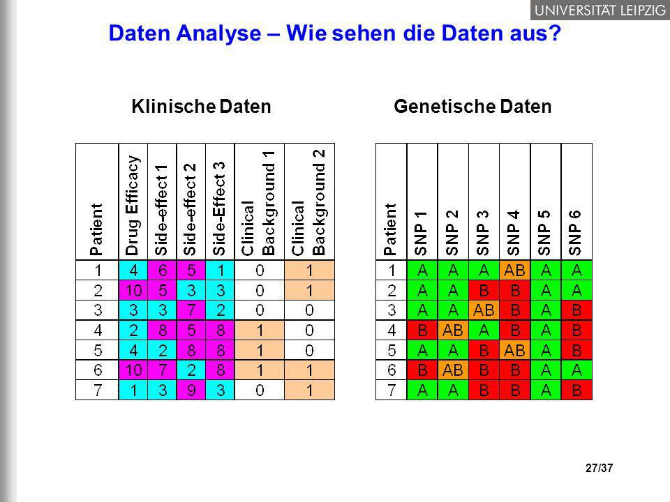 Daten Analyse – Wie sehen die Daten aus