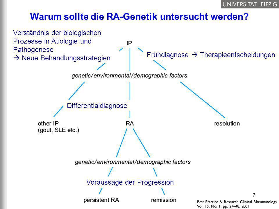 Warum sollte die RA-Genetik untersucht werden