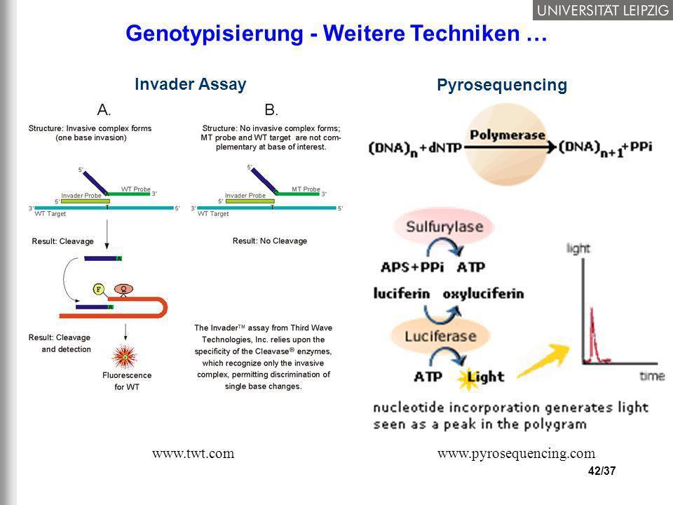 Genotypisierung - Weitere Techniken …