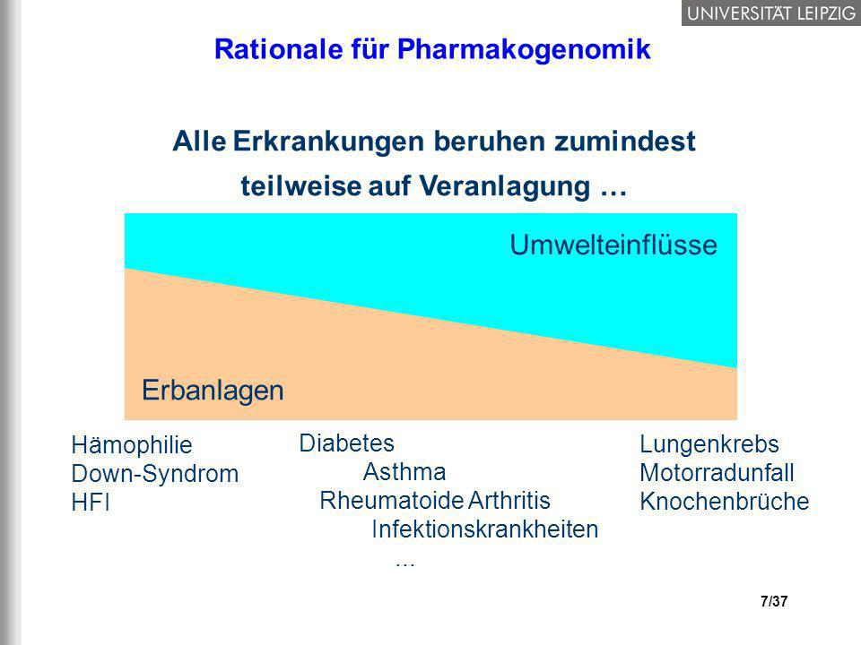Rationale für Pharmakogenomik
