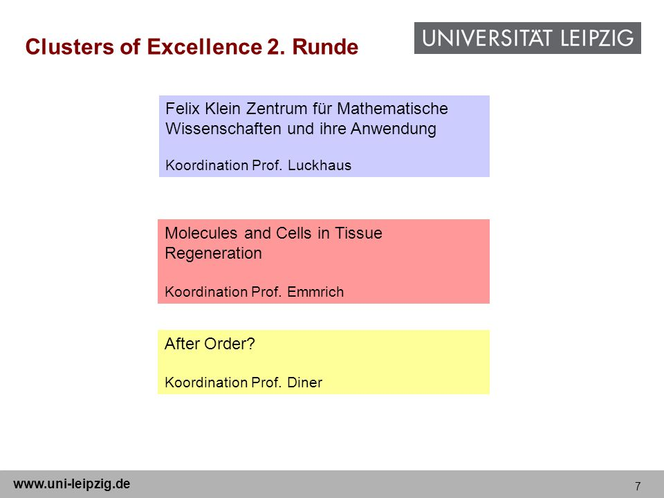 Clusters of Excellence 2. Runde