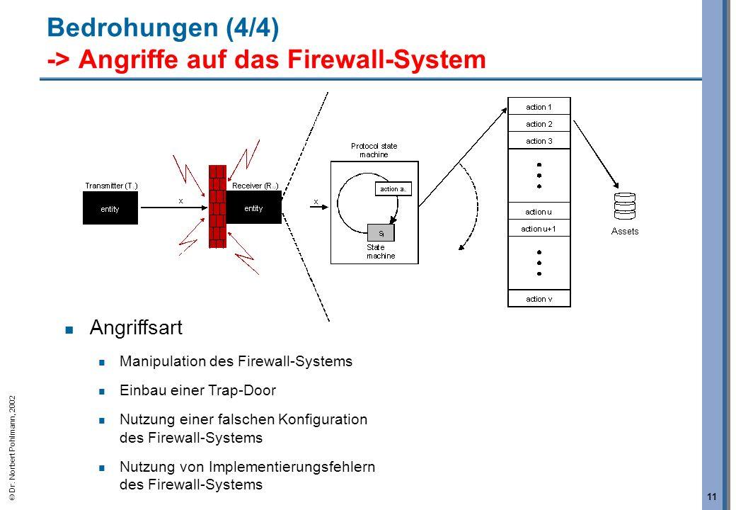 Bedrohungen (4/4) -> Angriffe auf das Firewall-System