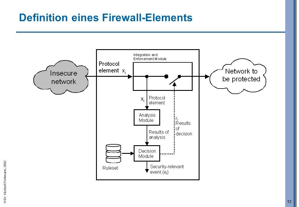 Definition eines Firewall-Elements