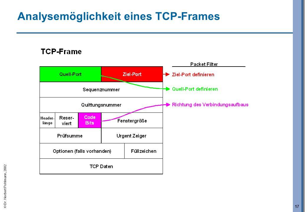 Analysemöglichkeit eines TCP-Frames