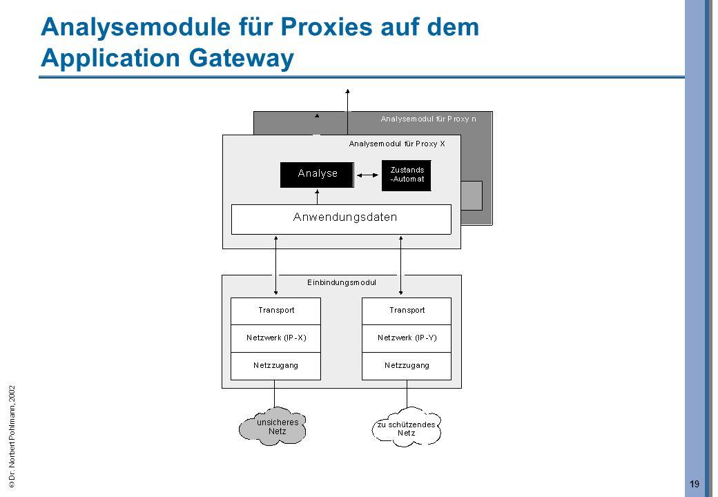 Analysemodule für Proxies auf dem Application Gateway