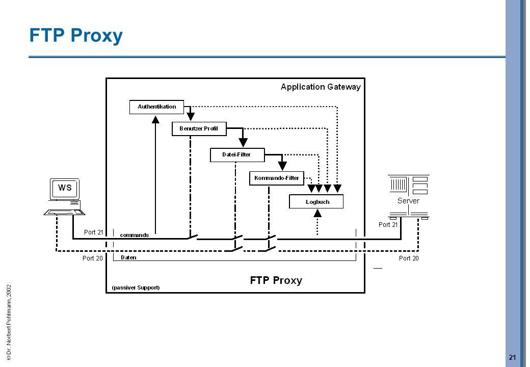 FTP Proxy