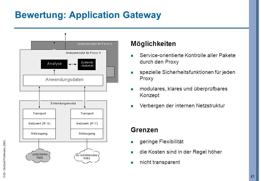 Bewertung: Application Gateway