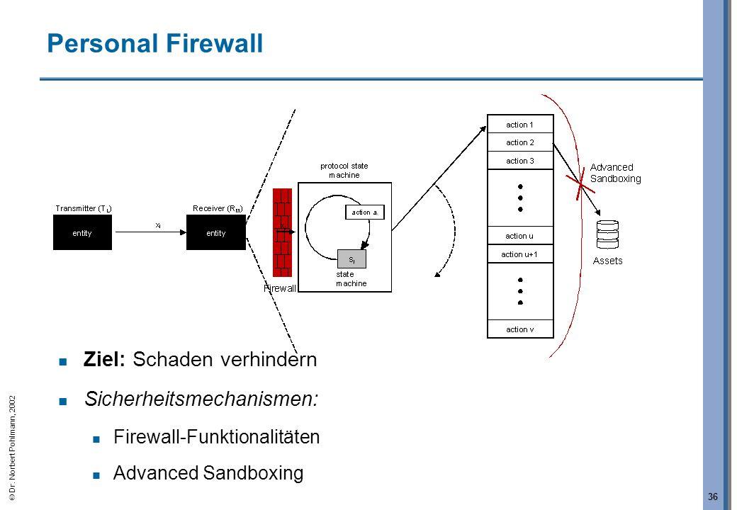 Personal Firewall Ziel: Schaden verhindern Sicherheitsmechanismen: