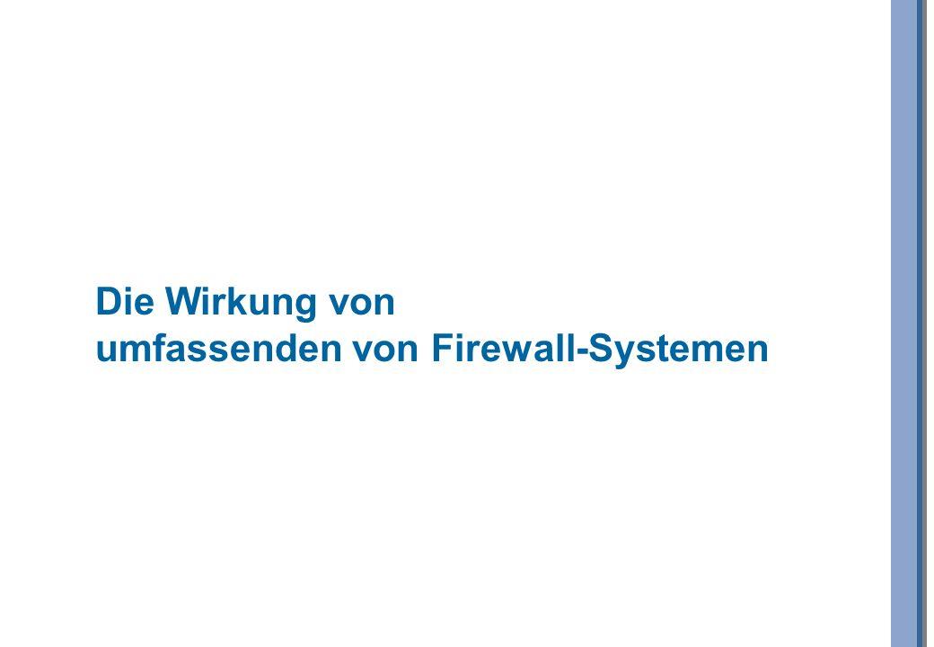 Die Wirkung von umfassenden von Firewall-Systemen