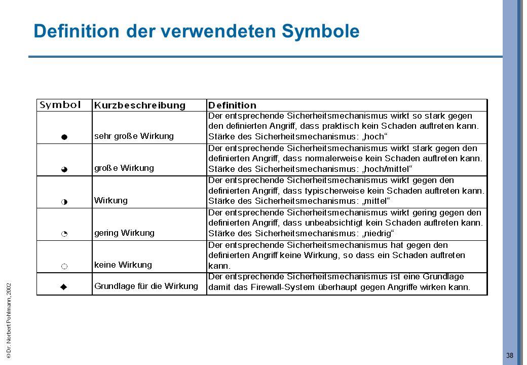 Definition der verwendeten Symbole