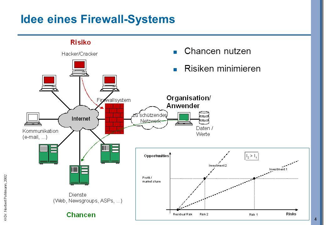 Idee eines Firewall-Systems
