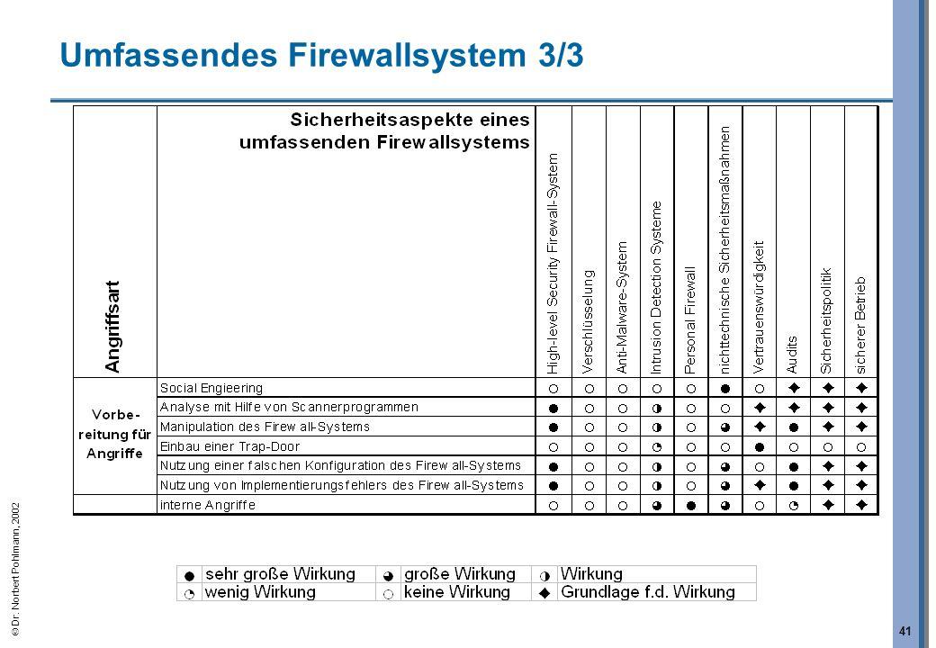 Umfassendes Firewallsystem 3/3