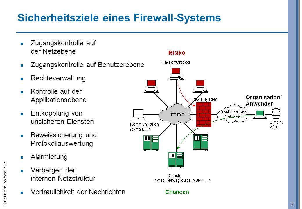 Sicherheitsziele eines Firewall-Systems