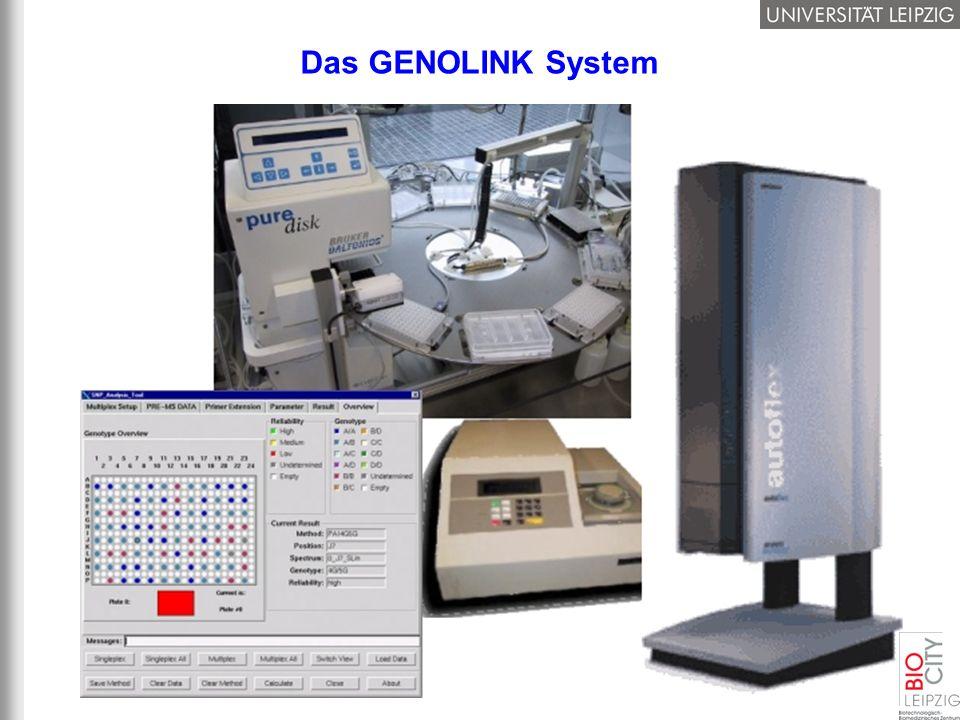 Das GENOLINK System