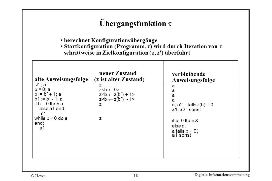 Übergangsfunktion  else a; • berechnet Konfigurationsübergänge
