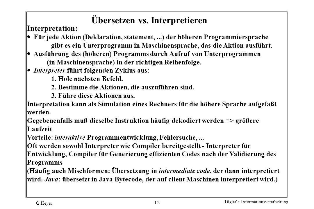 Übersetzen vs. Interpretieren