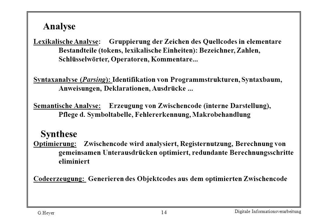 Analyse Lexikalische Analyse: Gruppierung der Zeichen des Quellcodes in elementare.