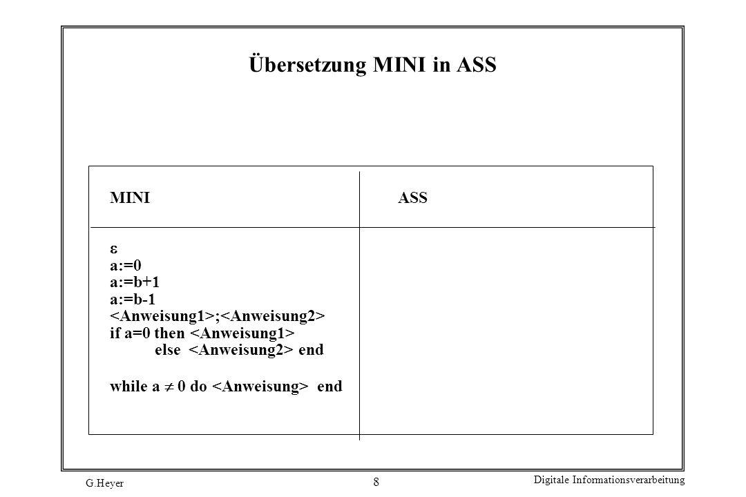 Übersetzung MINI in ASS