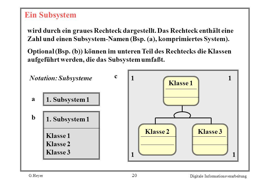 Ein Subsystemwird durch ein graues Rechteck dargestellt. Das Rechteck enthält eine Zahl und einen Subsystem-Namen (Bsp. (a), komprimiertes System).