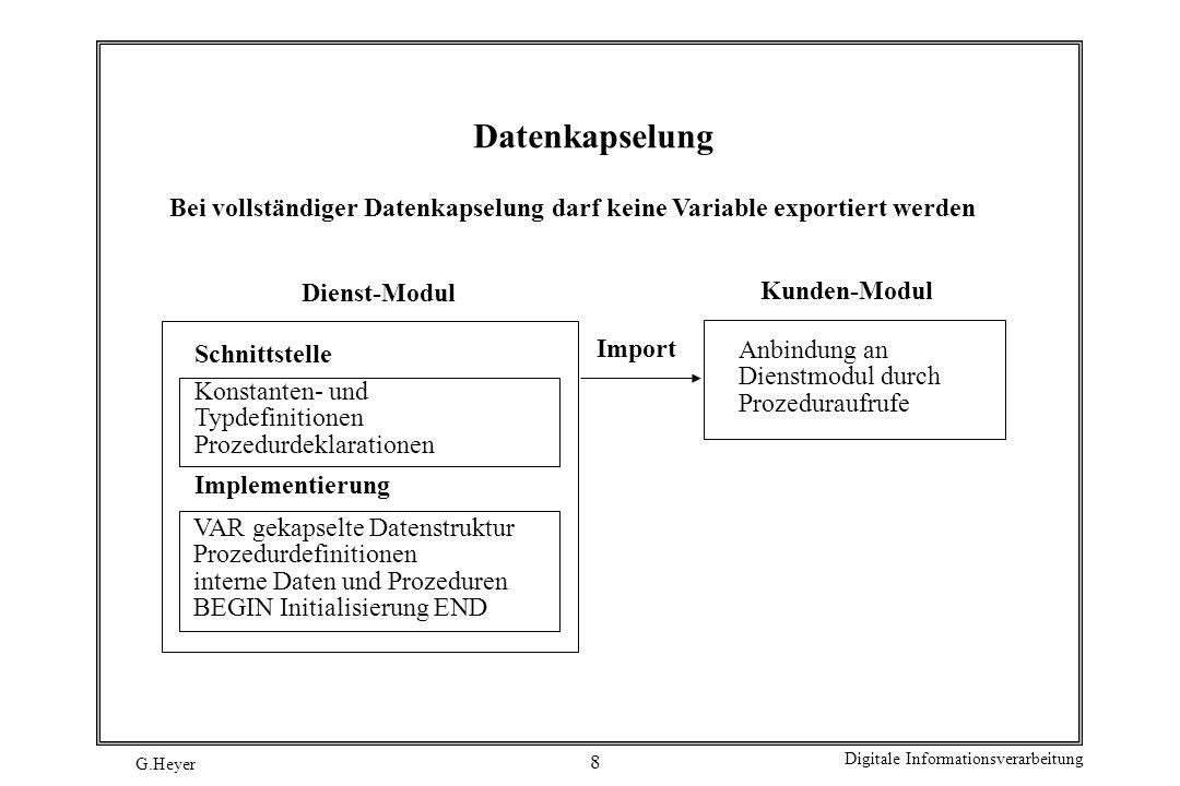 Datenkapselung Bei vollständiger Datenkapselung darf keine Variable exportiert werden. Dienst-Modul.