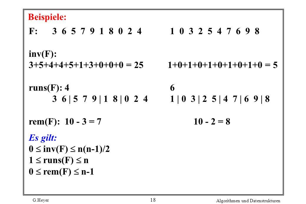 Beispiele: F: 3 6 5 7 9 1 8 0 2 4 1 0 3 2 5 4 7 6 9 8. inv(F): 3+5+4+4+5+1+3+0+0+0 = 25 1+0+1+0+1+0+1+0+1+0 = 5.