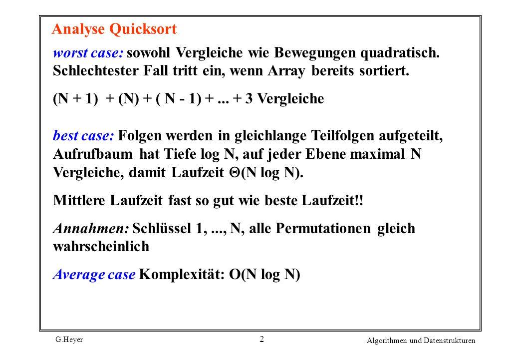 Analyse Quicksort worst case: sowohl Vergleiche wie Bewegungen quadratisch. Schlechtester Fall tritt ein, wenn Array bereits sortiert.