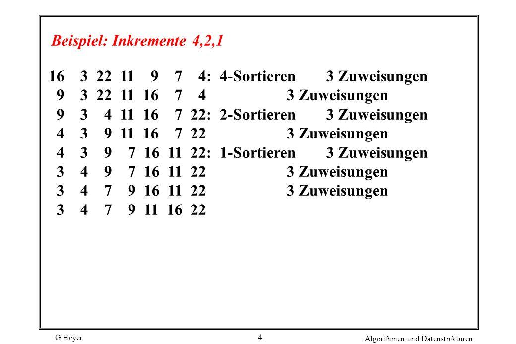 Beispiel: Inkremente 4,2,1 16 3 22 11 9 7 4: 4-Sortieren 3 Zuweisungen. 9 3 22 11 16 7 4 3 Zuweisungen.
