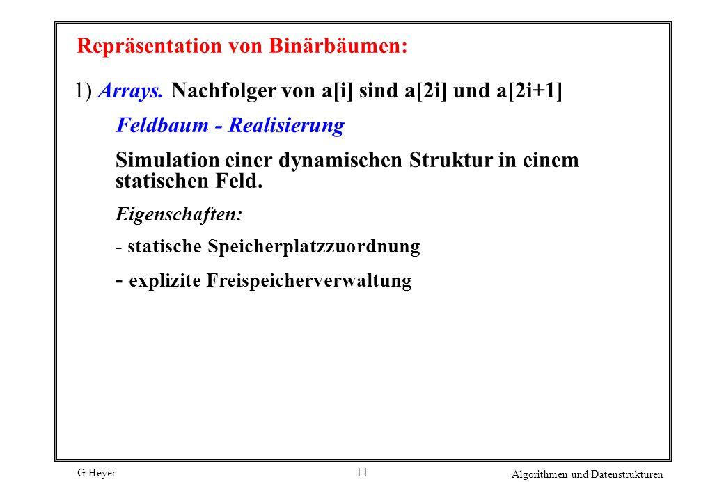 Repräsentation von Binärbäumen: