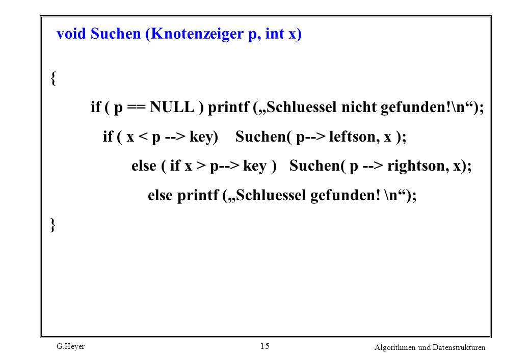 void Suchen (Knotenzeiger p, int x)
