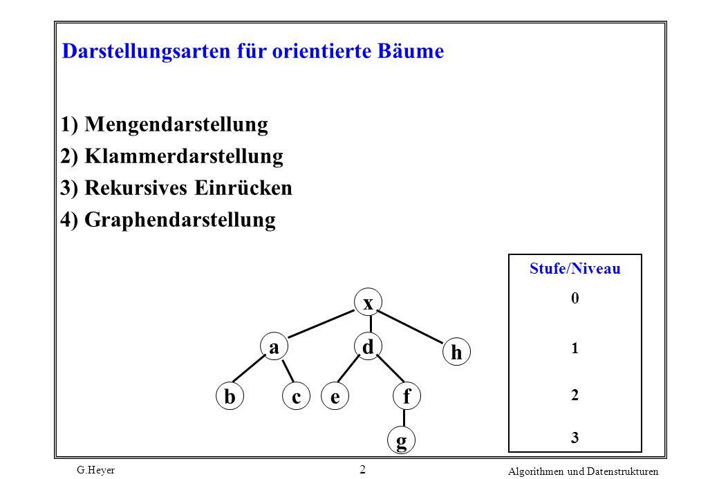 Darstellungsarten für orientierte Bäume