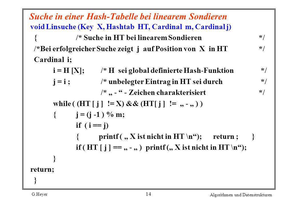 Suche in einer Hash-Tabelle bei linearem Sondieren