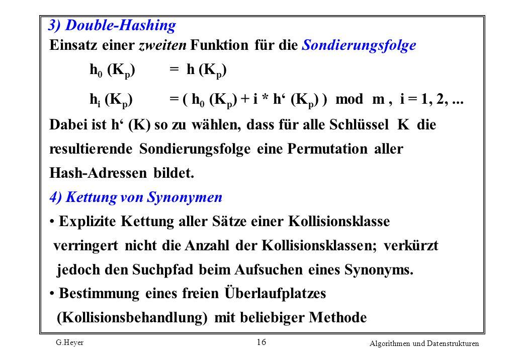 3) Double-Hashing Einsatz einer zweiten Funktion für die Sondierungsfolge. h0 (Kp) = h (Kp)