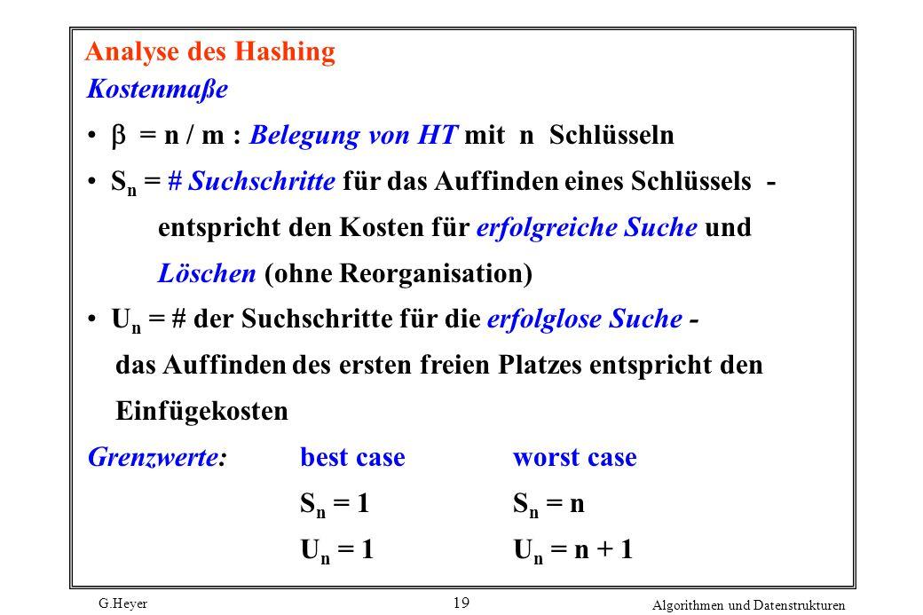 Analyse des Hashing Kostenmaße.  = n / m : Belegung von HT mit n Schlüsseln. Sn = # Suchschritte für das Auffinden eines Schlüssels -