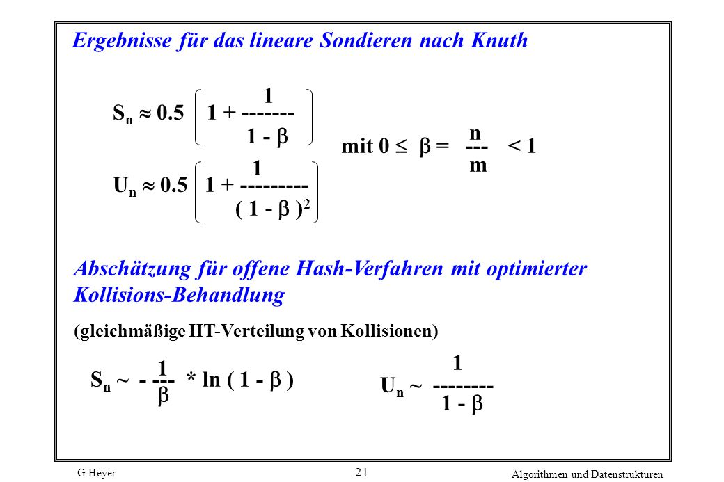 Ergebnisse für das lineare Sondieren nach Knuth